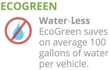 Image comparing EcoGreen's Water-Less car washing service against traditional car washes.