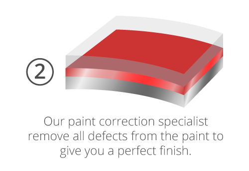 Graphic of the removing defects stage of paint correction services.